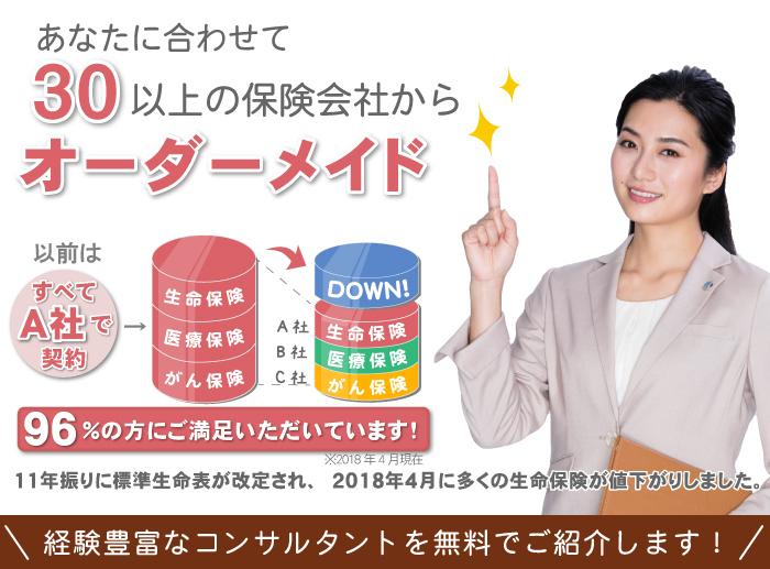 ソニー生命 学資保険 キャンペーン